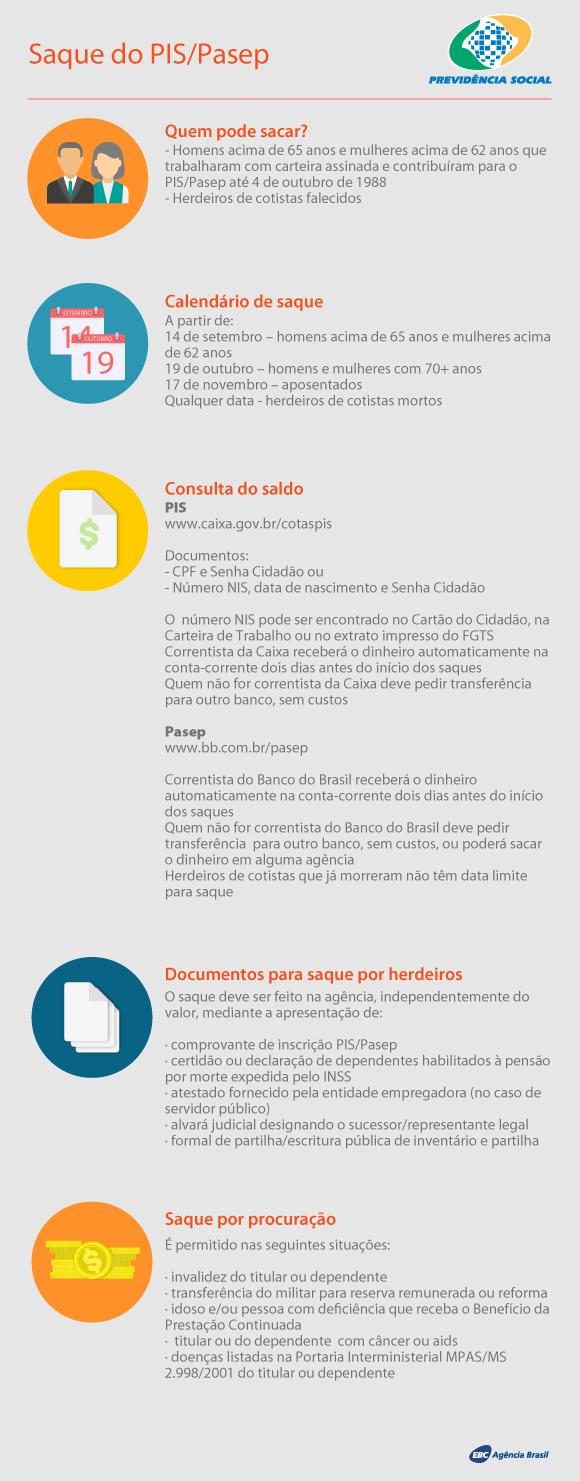info_pis_pasep