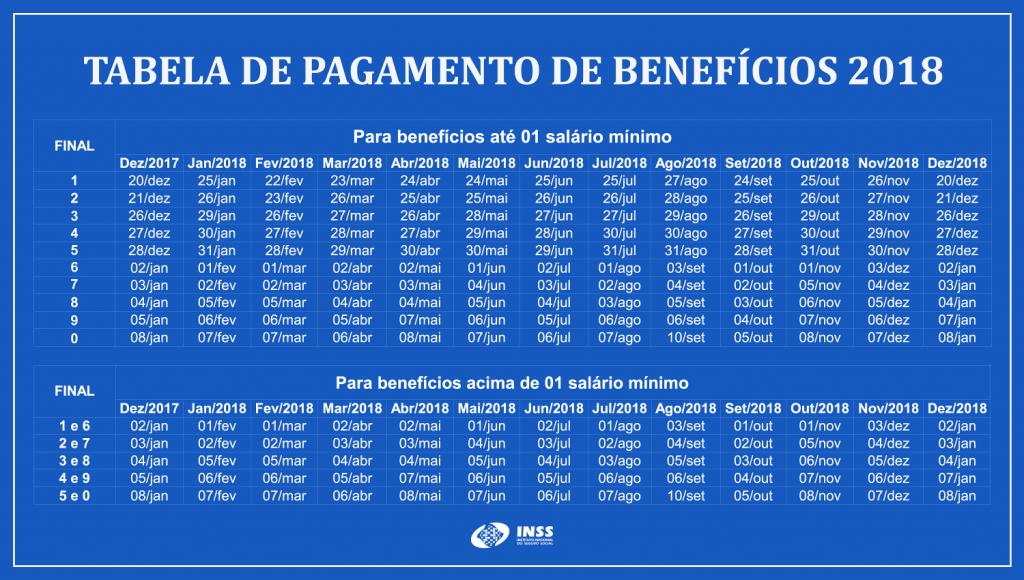 INSS_Tabela-de-pagamento-2018-5_mini_web