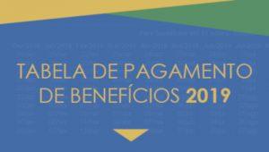 INSS anuncia a Tabela de Pagamento de Benefícios 2019, dos aposentados e pensionistas