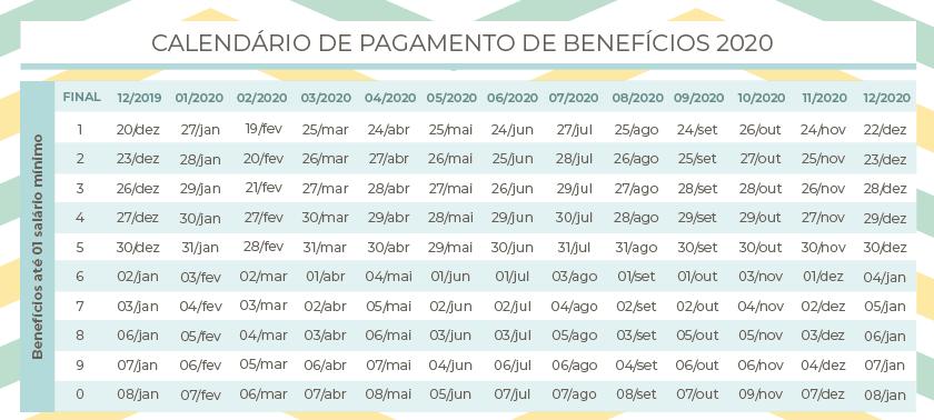 O calendário de pagamento de benefícios de 2020 já está disponível